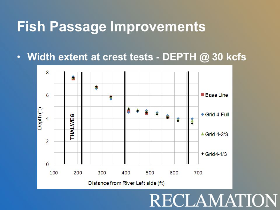 Fish Passage Improvements Width extent at crest tests - DEPTH @ 30 kcfs