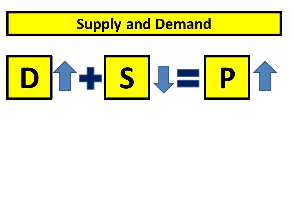 Supply and Demand DSP