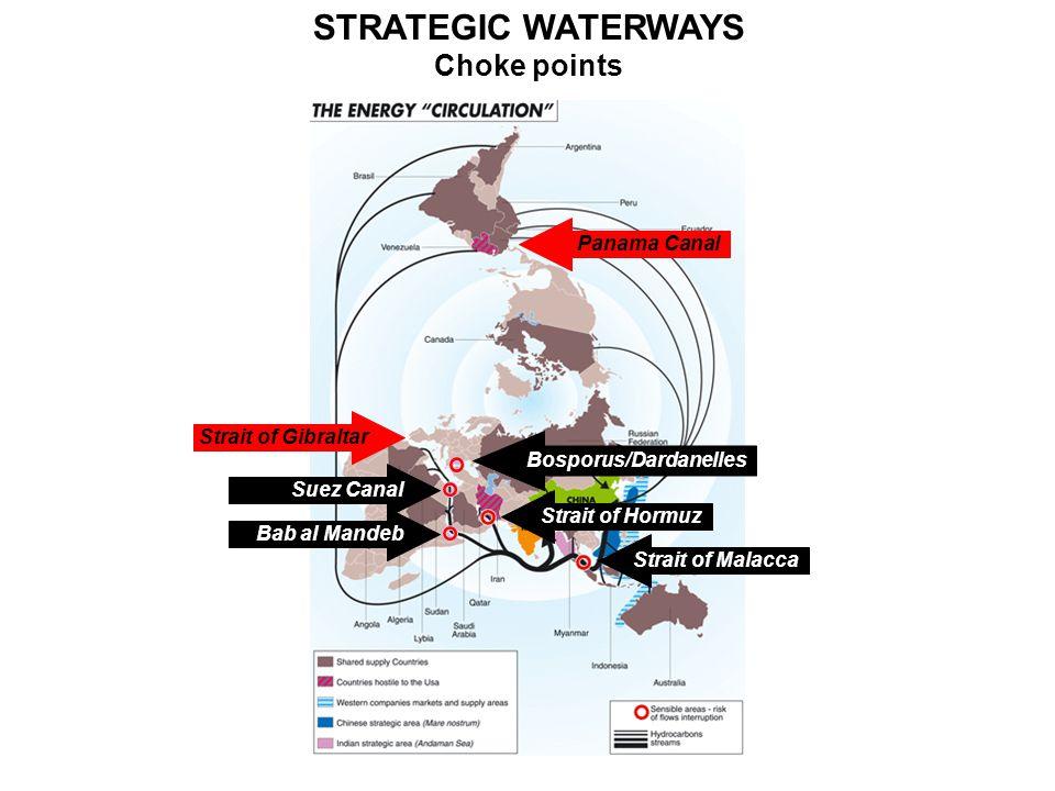 STRATEGIC WATERWAYS Choke points Bab al Mandeb Strait of Hormuz Strait of Malacca Suez Canal Bosporus/Dardanelles Strait of Gibraltar Panama Canal