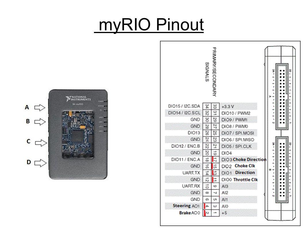 myRIO Pinout