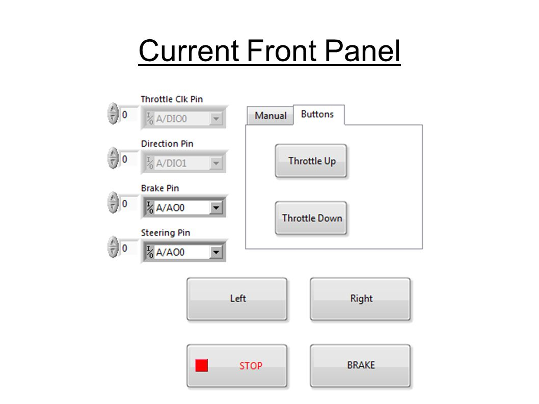 Current Front Panel