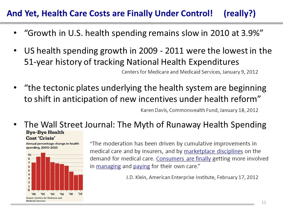 And Yet, Health Care Costs are Finally Under Control.