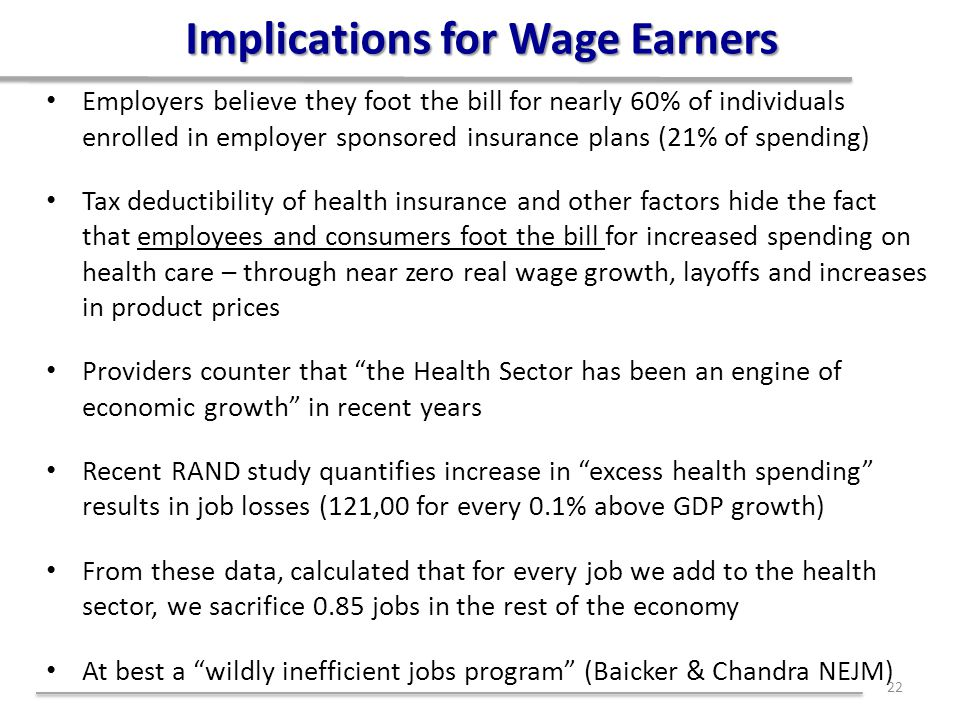 Implications for Wage Earners Employers believe they foot the bill for nearly 60% of individuals enrolled in employer sponsored insurance plans (21% o