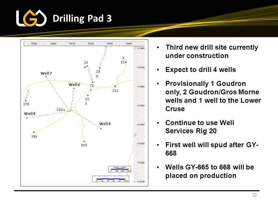 12 Drilling Pad 3 Well 6 Well 7 Well 8 Well 9 605 386 156 290 25 7 29 4 28 6 154 152 15 3 Third new drill site currently under construction Expect to