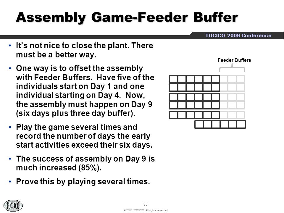35 © 2009 TOCICO. All rights reserved. TOCICO 2009 Conference Assembly Game-Feeder Buffer Assembly Game-Feeder Buffer It's not nice to close the plant