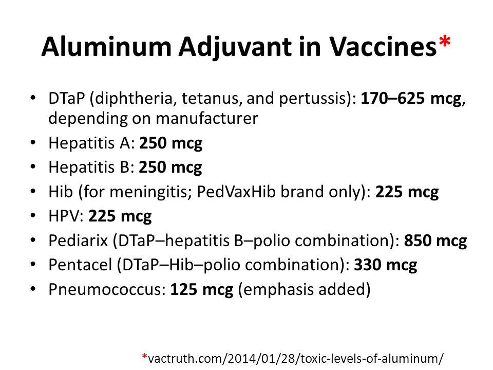 Aluminum Adjuvant in Vaccines* DTaP (diphtheria, tetanus, and pertussis): 170–625 mcg, depending on manufacturer Hepatitis A: 250 mcg Hepatitis B: 250 mcg Hib (for meningitis; PedVaxHib brand only): 225 mcg HPV: 225 mcg Pediarix (DTaP–hepatitis B–polio combination): 850 mcg Pentacel (DTaP–Hib–polio combination): 330 mcg Pneumococcus: 125 mcg (emphasis added) *vactruth.com/2014/01/28/toxic-levels-of-aluminum/
