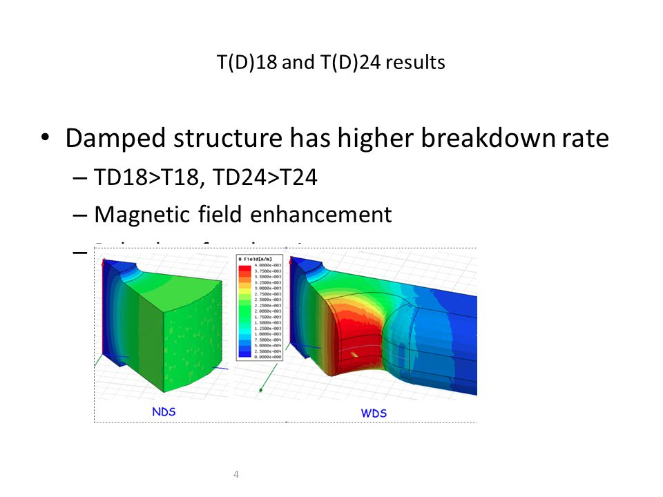 B-field arc in bonding joints Chamfer of ~10um radius 5