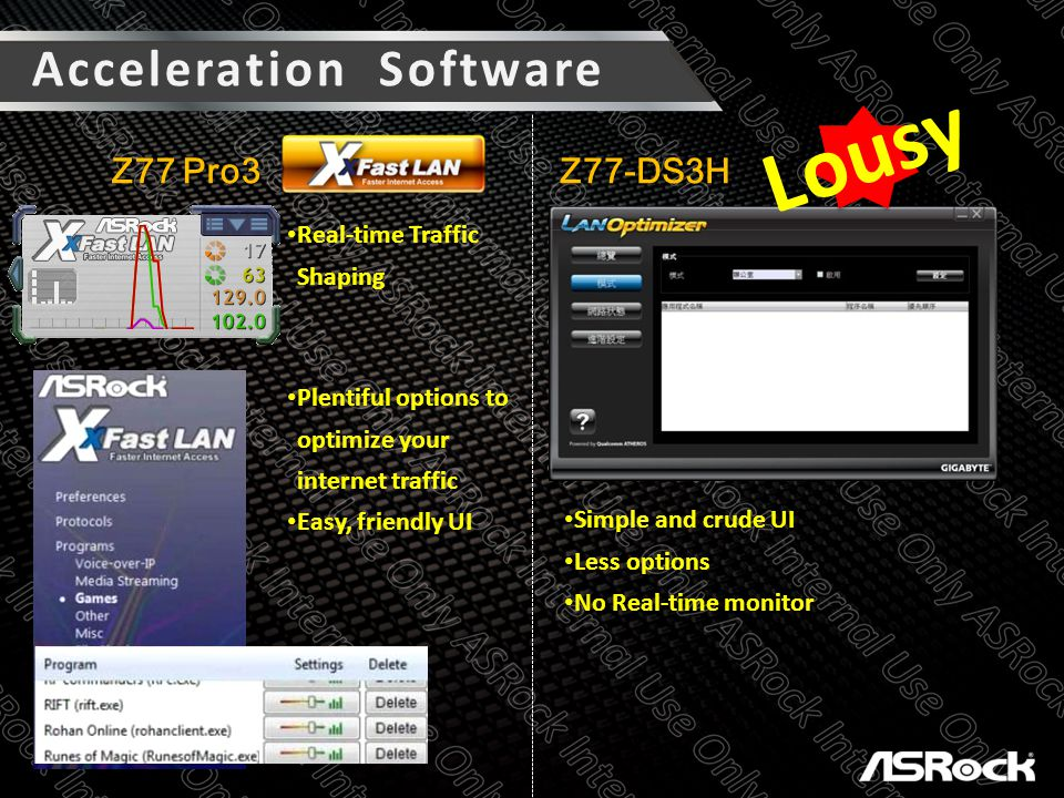 Z77 Pro3 Z77-DS3H Real-time Traffic Shaping Plentiful options to optimize your internet traffic Easy, friendly UI Simple and crude UI Less options No Real-time monitor Lousy Acceleration Software