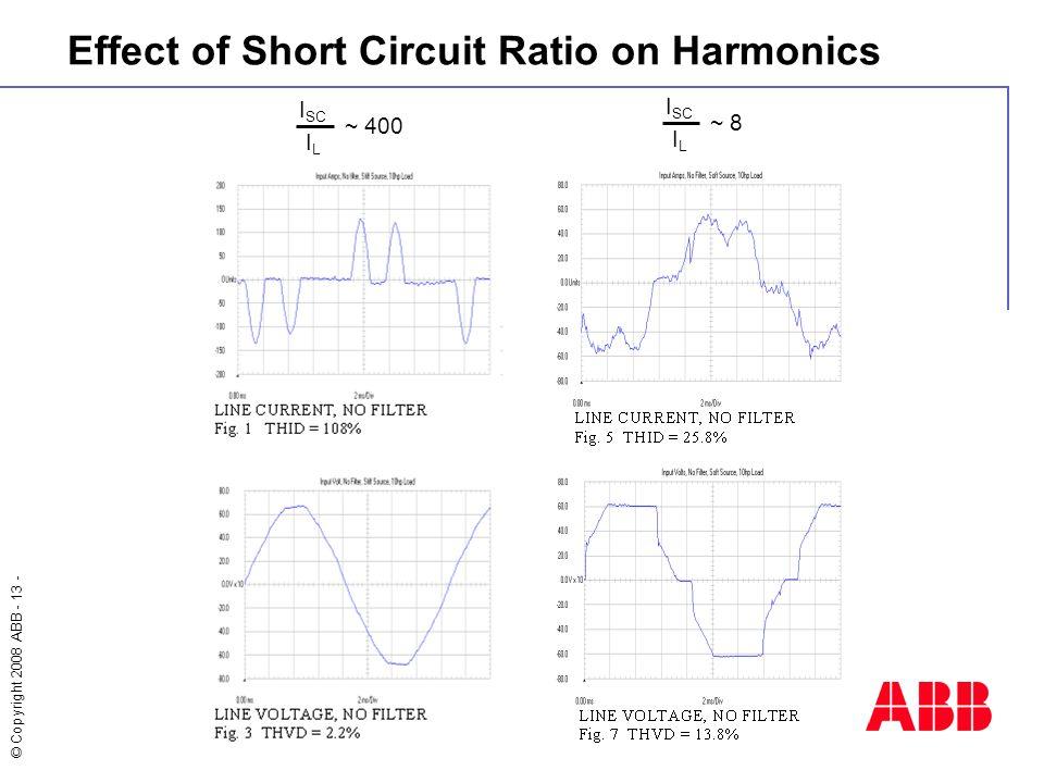 © Copyright 2008 ABB - 13 - Effect of Short Circuit Ratio on Harmonics I SC I L ~ 400 I SC I L ~ 8