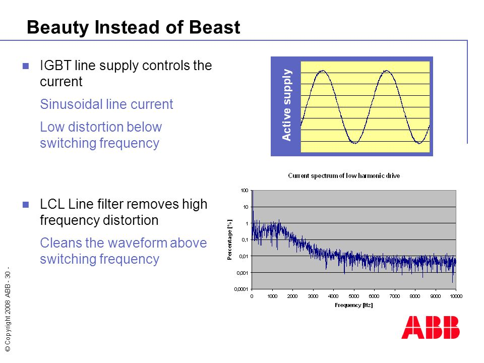 © Copyright 2008 ABB - 30 - Beauty Instead of Beast IGBT line supply controls the current Sinusoidal line current Low distortion below switching frequ