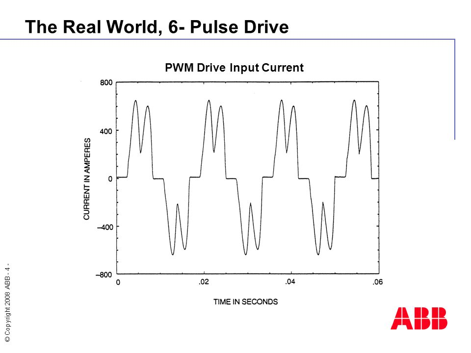 © Copyright 2008 ABB - 4 - The Real World, 6- Pulse Drive PWM Drive Input Current