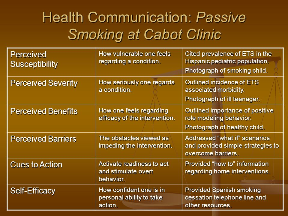 Health Communication: Passive Smoking at Cabot Clinic Perceived Susceptibility How vulnerable one feels regarding a condition.