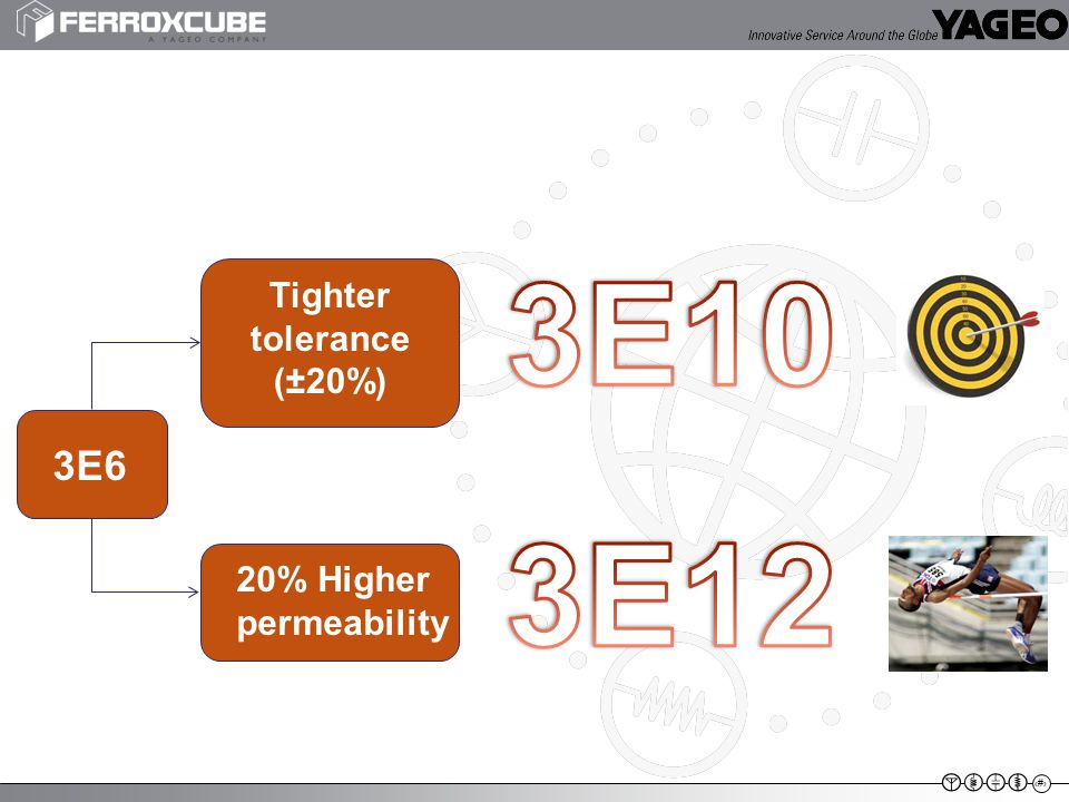 5 3E6 Tighter tolerance (±20%) 20% Higher permeability