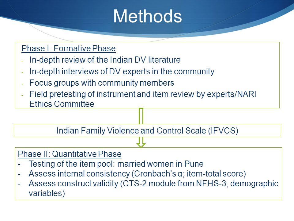 Methods Phase I: Formative Phase - In-depth review of the Indian DV literature - In-depth interviews of DV experts in the community - Focus groups wit
