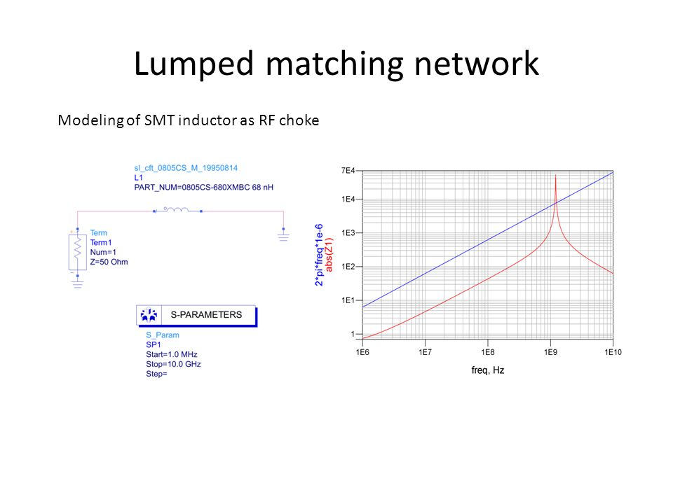 Lumped matching network Modeling of SMT inductor as RF choke