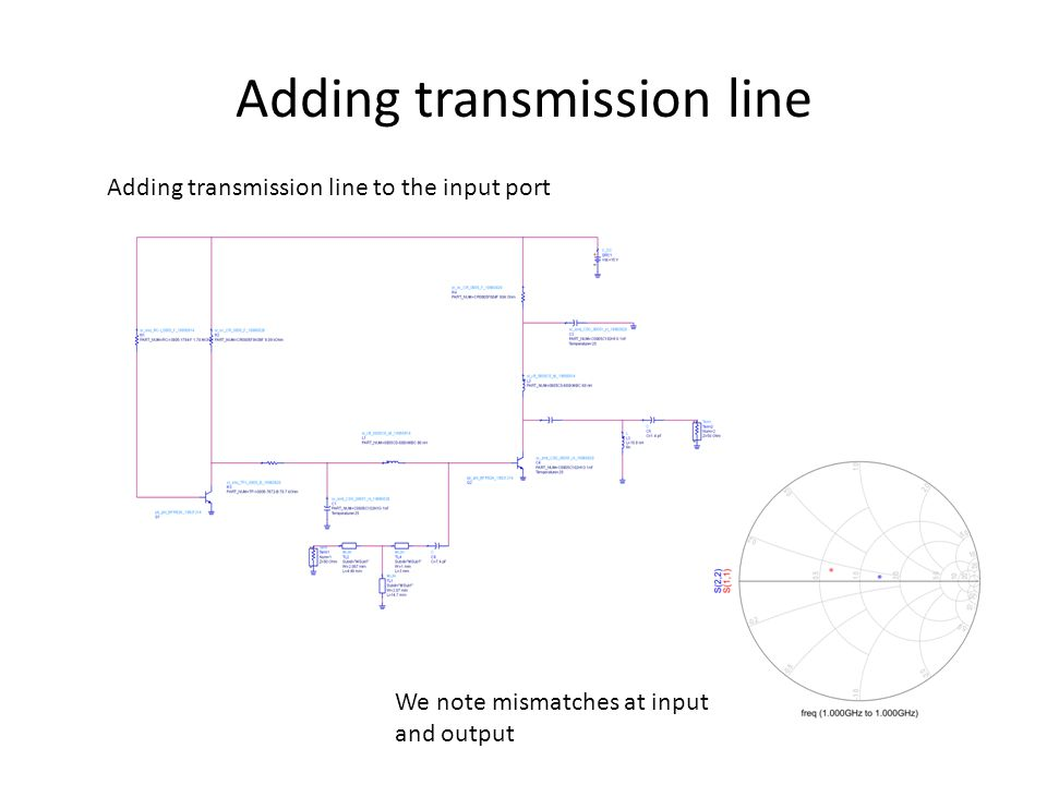 Adding transmission line Adding transmission line to the input port We note mismatches at input and output