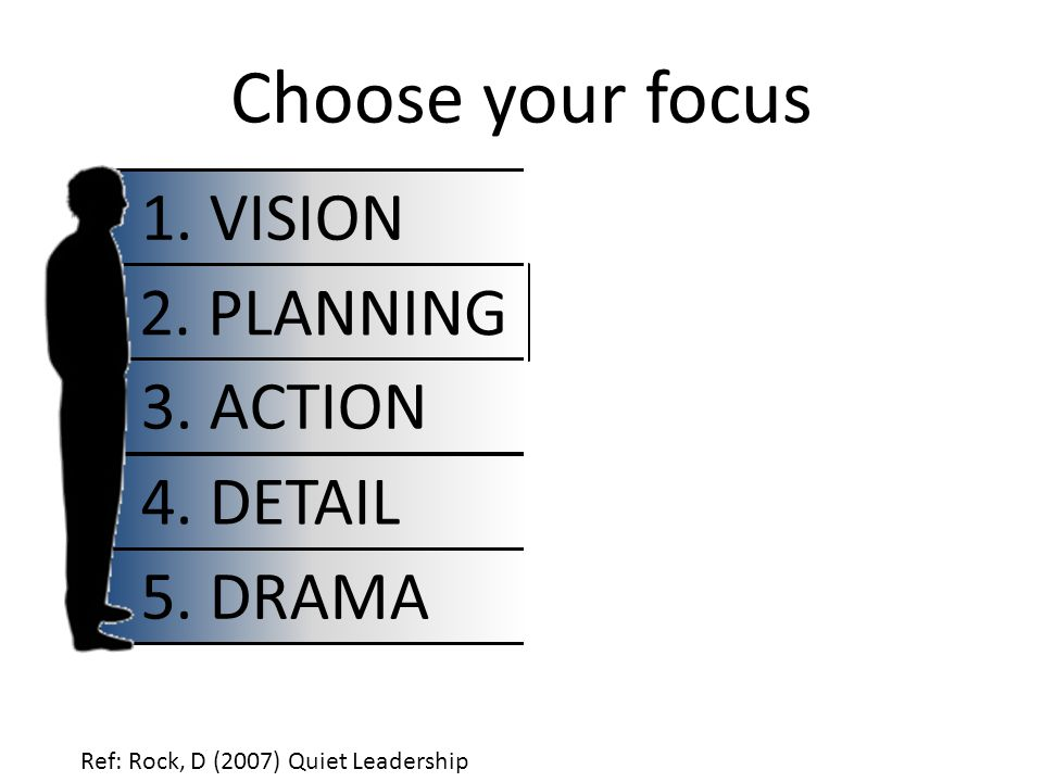 Choose your focus 1. VISION 2. PLANNING 3. ACTION 4.