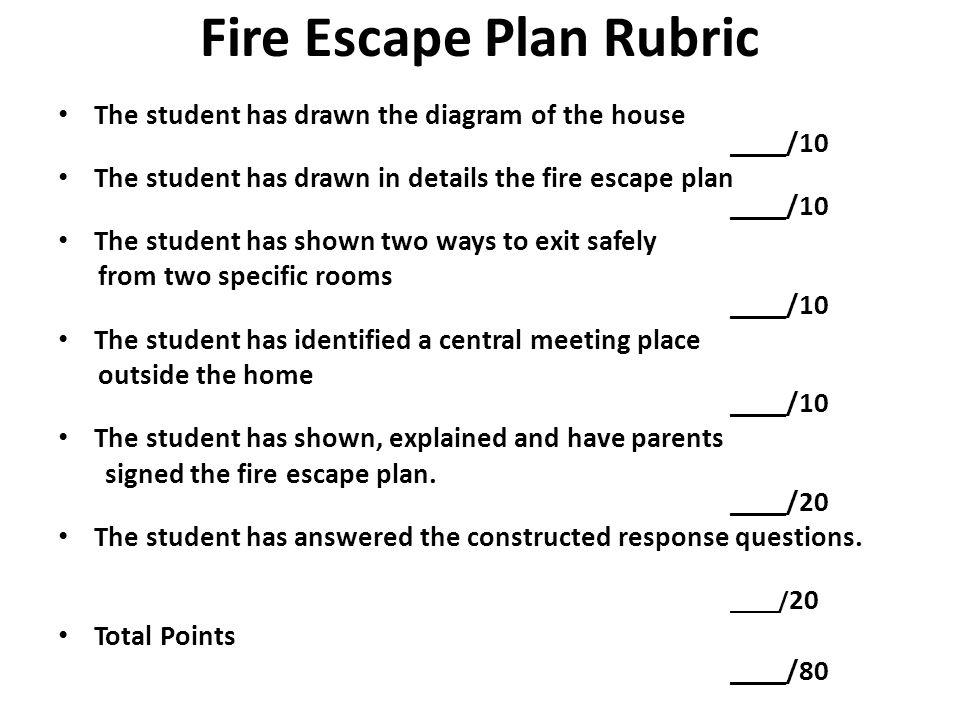 Fire Escape Plan Rubric The student has drawn the diagram of the house ____/10 The student has drawn in details the fire escape plan ____/10 The stude