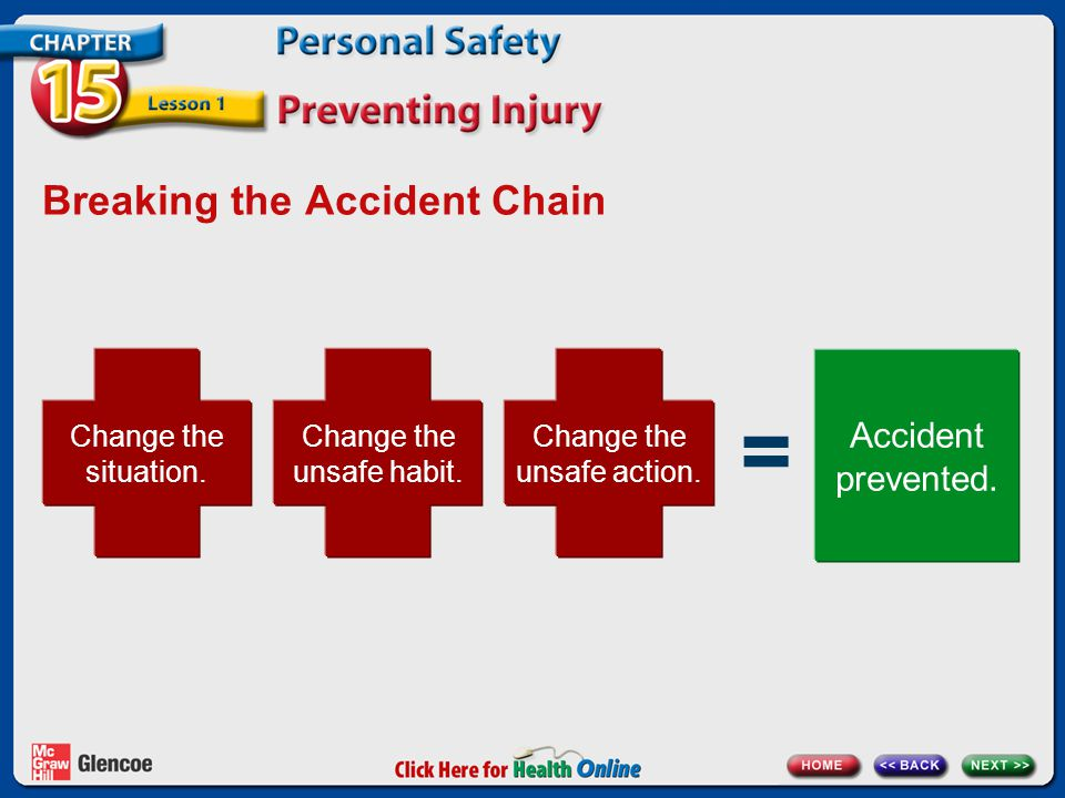 Breaking the Accident Chain Change the situation. Change the unsafe habit. Change the unsafe action. = Accident prevented.