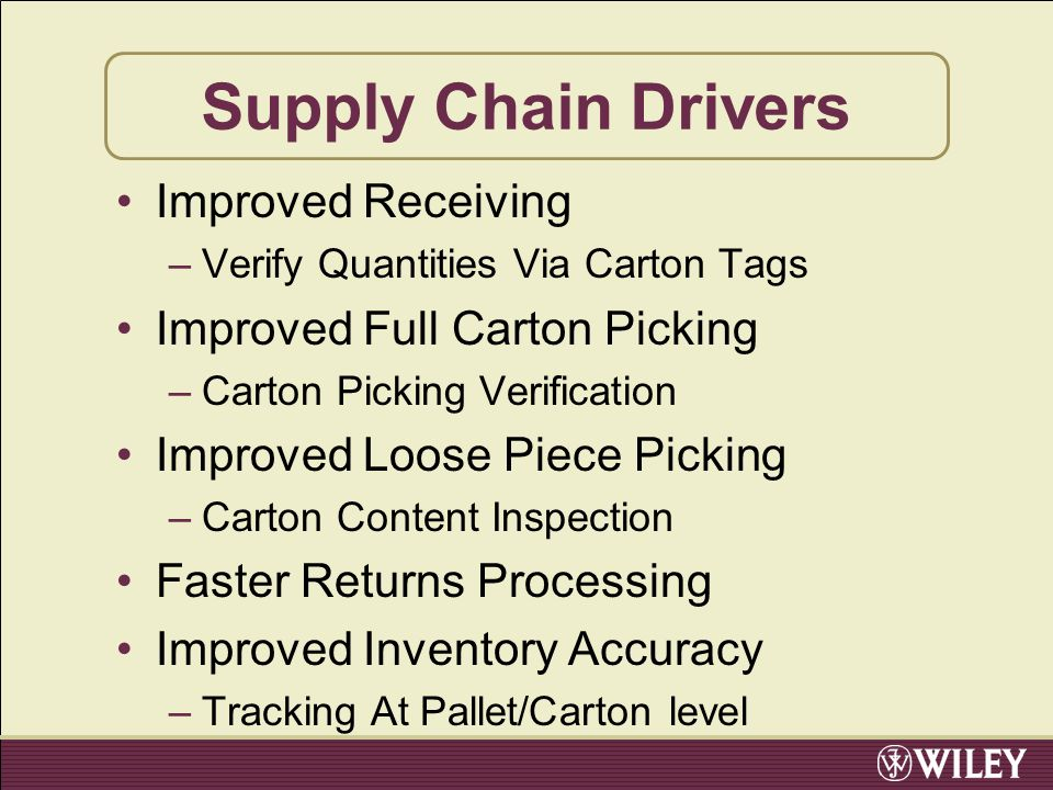 Supply Chain Drivers Improved Receiving –Verify Quantities Via Carton Tags Improved Full Carton Picking –Carton Picking Verification Improved Loose Piece Picking –Carton Content Inspection Faster Returns Processing Improved Inventory Accuracy –Tracking At Pallet/Carton level