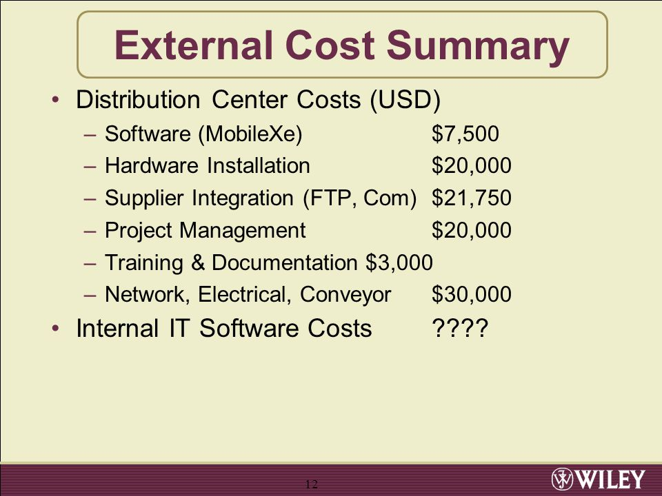 External Cost Summary Distribution Center Costs (USD) –Software (MobileXe)$7,500 –Hardware Installation$20,000 –Supplier Integration (FTP, Com)$21,750