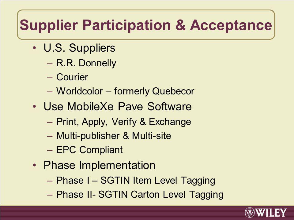 Supplier Participation & Acceptance U.S. Suppliers –R.R.