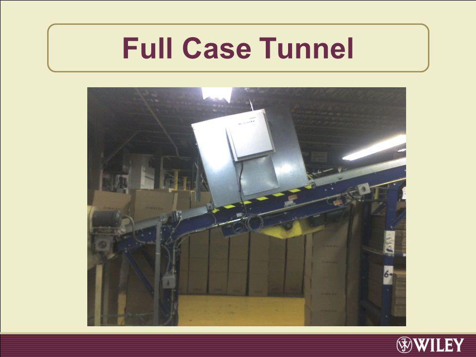 Full Case Tunnel