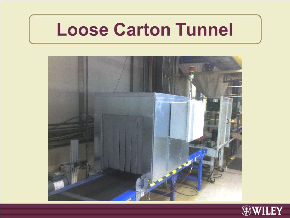 Loose Carton Tunnel