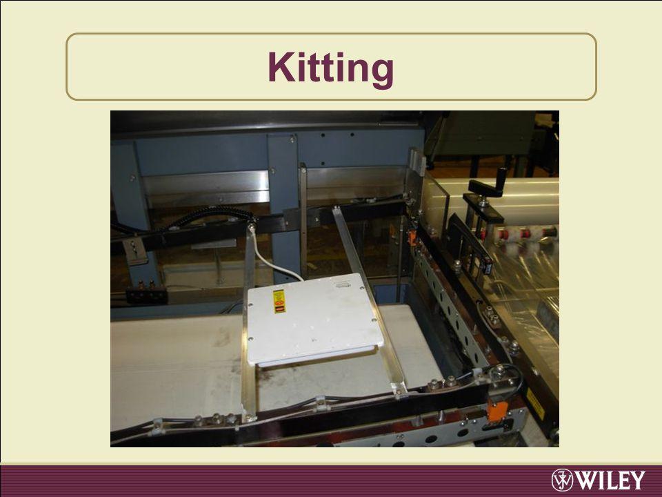 Kitting