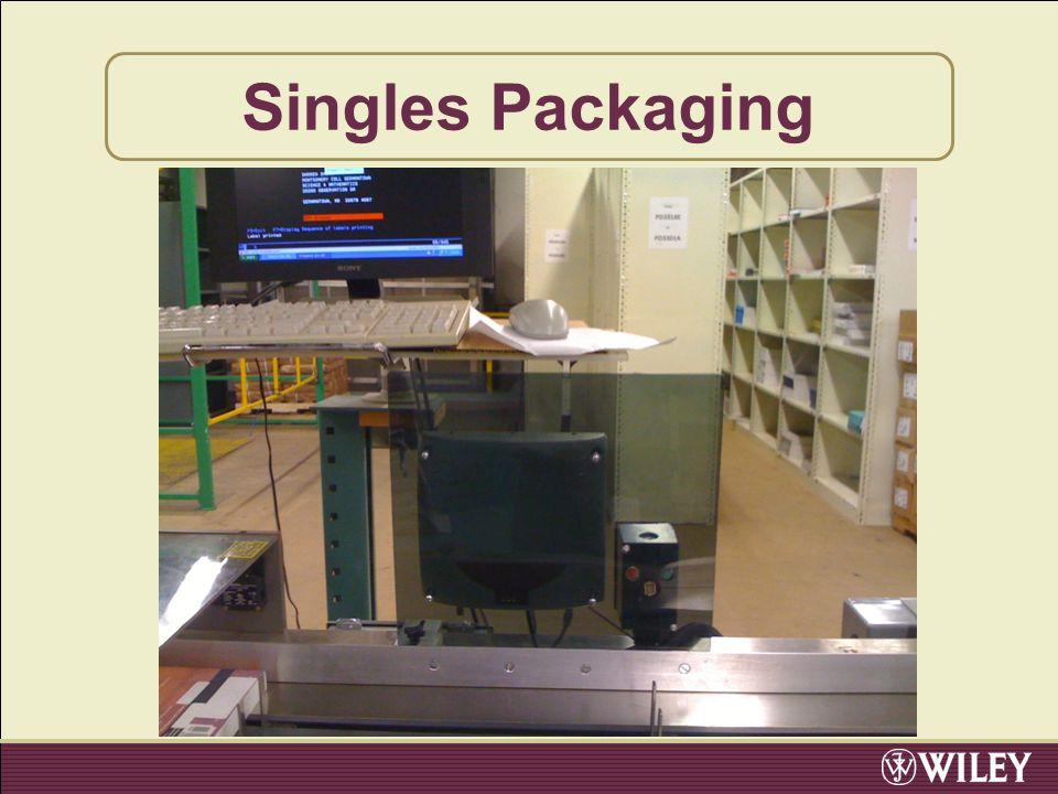 Singles Packaging