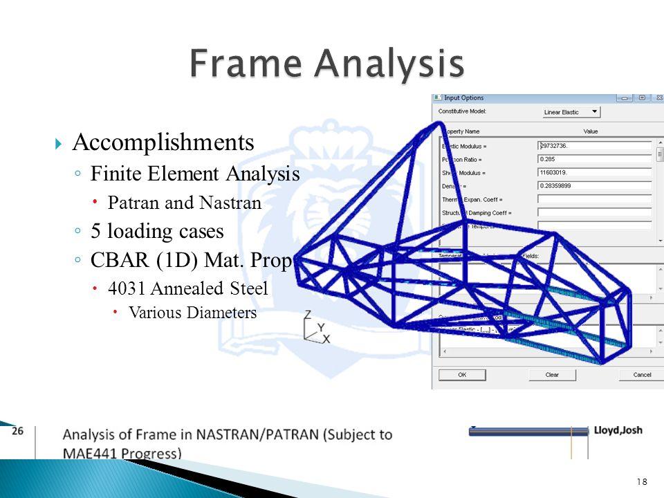  Accomplishments ◦ Finite Element Analysis  Patran and Nastran ◦ 5 loading cases ◦ CBAR (1D) Mat.