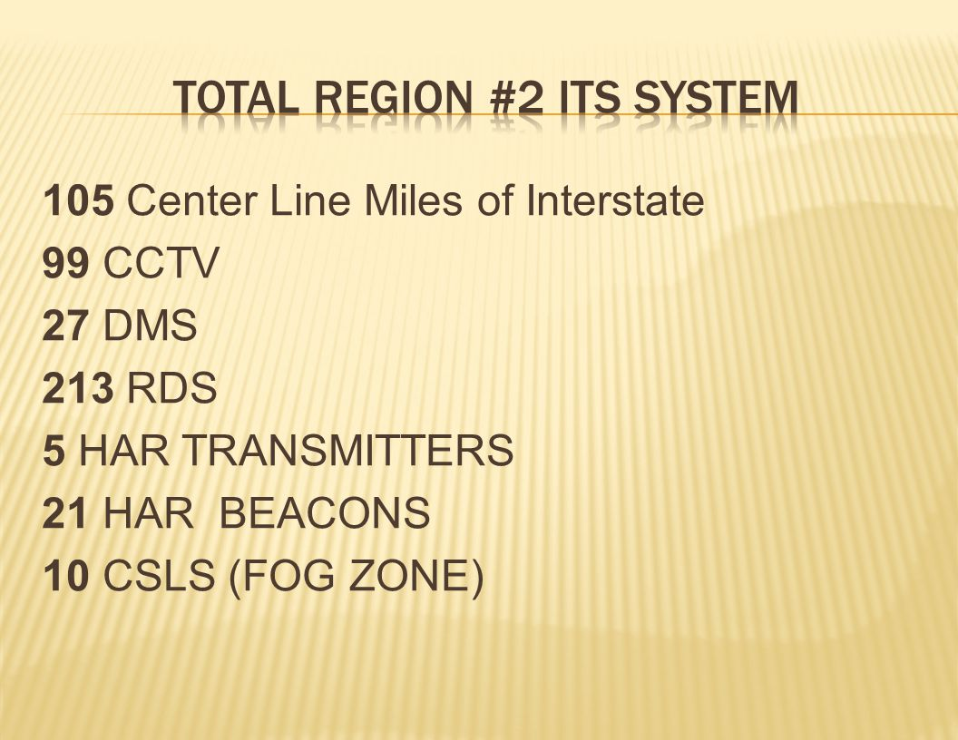 105 Center Line Miles of Interstate 99 CCTV 27 DMS 213 RDS 5 HAR TRANSMITTERS 21 HAR BEACONS 10 CSLS (FOG ZONE)