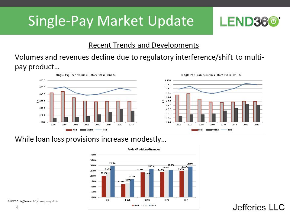 Marketplace Lending Why are borrowers, investors and operators focused on Marketplace lending.