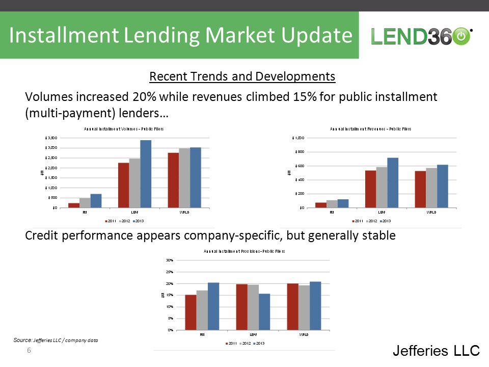 Public Market Update: Valuation Trends Jefferies LLC 16 Jefferies LLC
