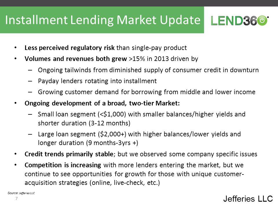 Comparative Valuations of Public Alternative Consumer Lenders Jefferies LLC Source: Jefferies LLC / FactSet / company data.