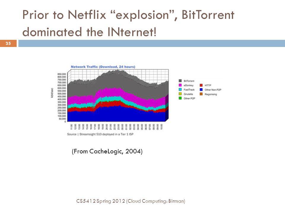 "Prior to Netflix ""explosion"", BitTorrent dominated the INternet! (From CacheLogic, 2004) CS5412 Spring 2012 (Cloud Computing: Birman) 35"