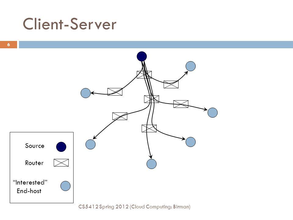 "Router ""Interested"" End-host Source Client-Server CS5412 Spring 2012 (Cloud Computing: Birman) 6"