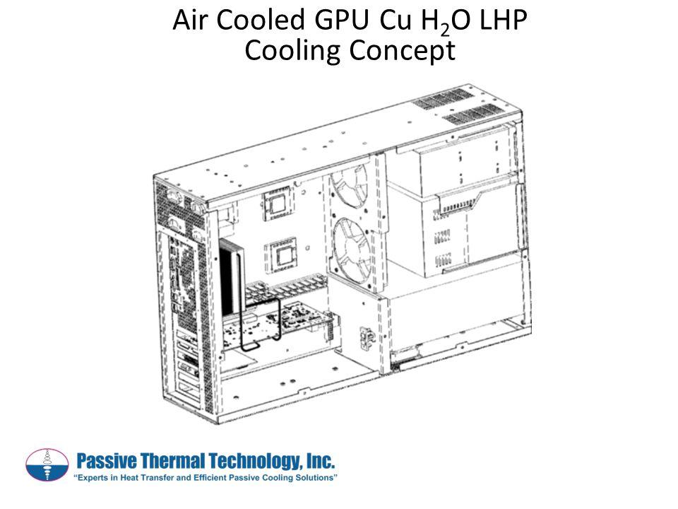 Air Cooled GPU Cu H 2 O LHP Cooling Concept