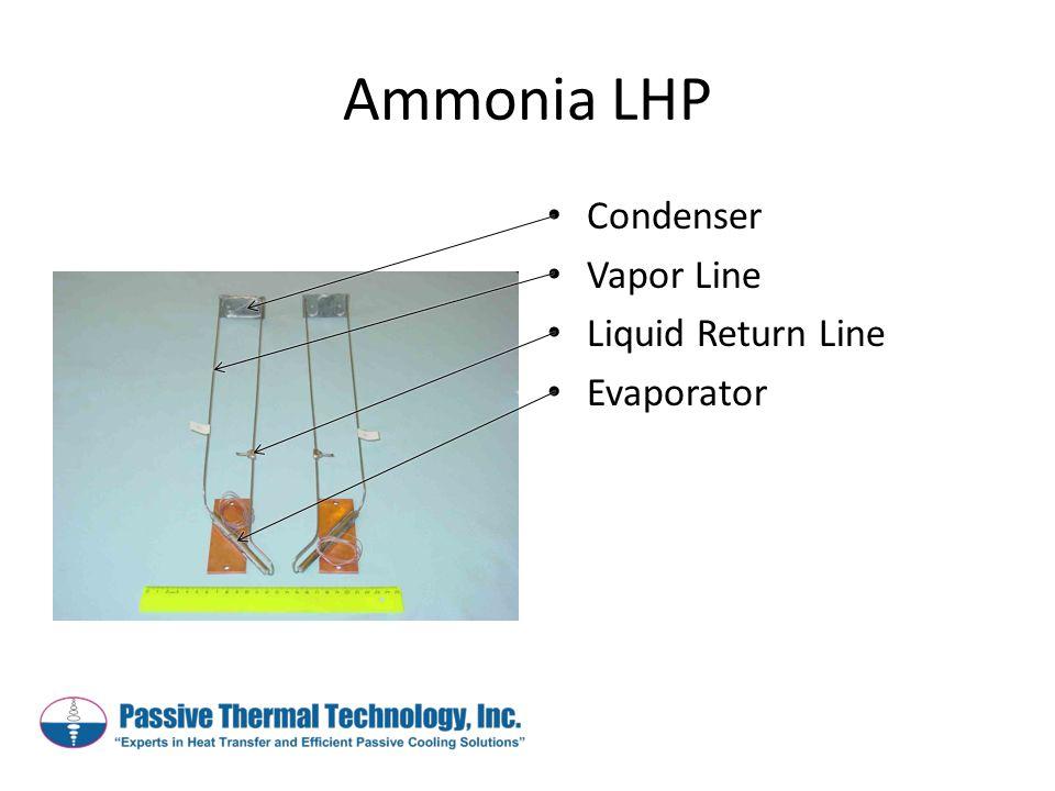 Ammonia LHP Condenser Vapor Line Liquid Return Line Evaporator