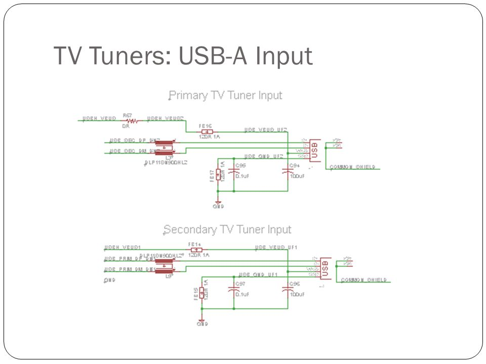 TV Tuners: USB Control