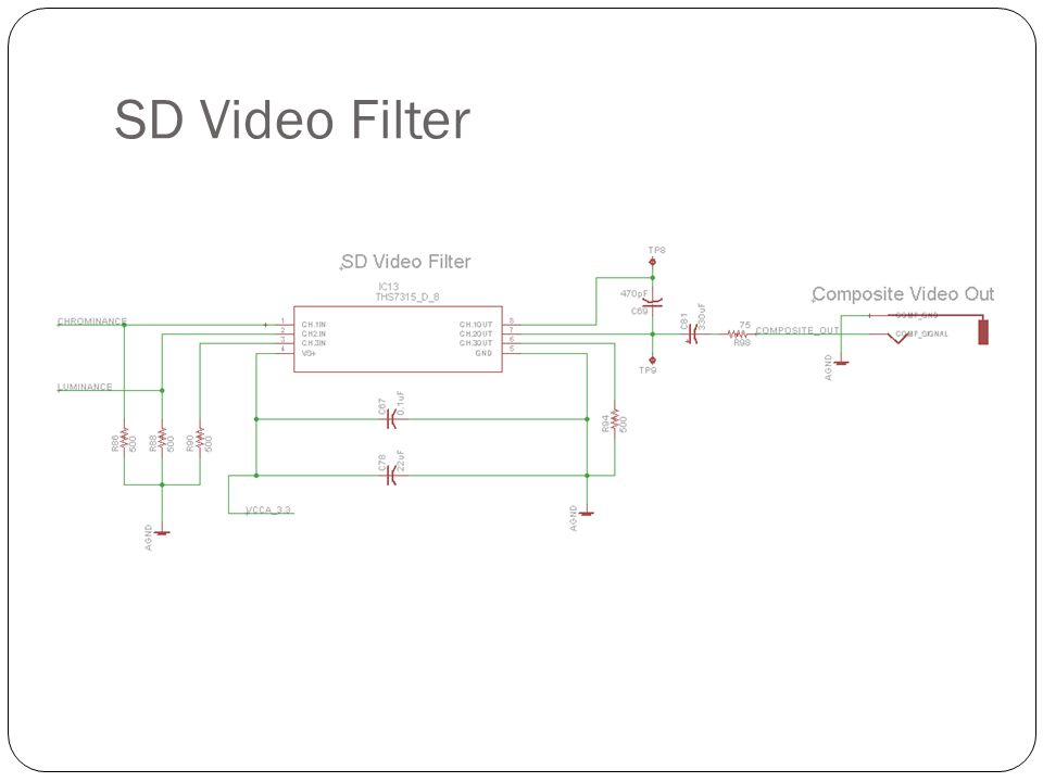 SD Video Filter