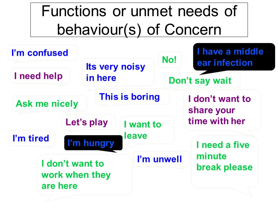 Functions or unmet needs of behaviour(s) of Concern Let's play I need help I don't want to share your time with her I'm unwell I'm tired I need a five