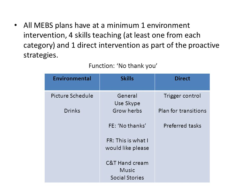 All MEBS plans have at a minimum 1 environment intervention, 4 skills teaching (at least one from each category) and 1 direct intervention as part of