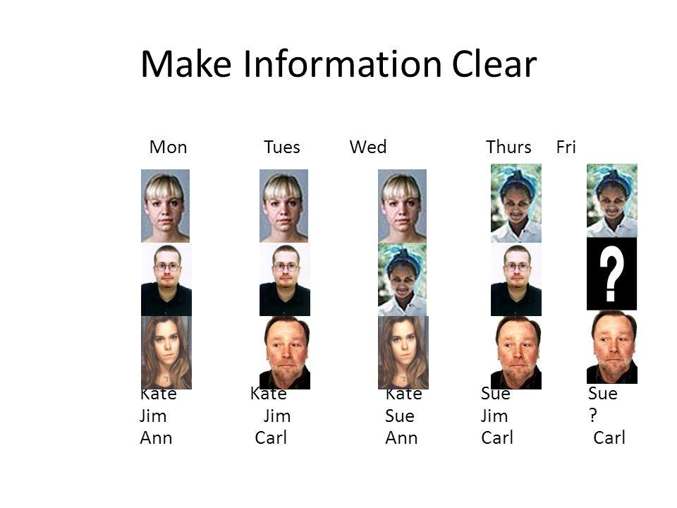 Make Information Clear Mon Tues Wed Thurs Fri Kate KateKate SueSue Jim JimSue Jim? Ann CarlAnn Carl Carl