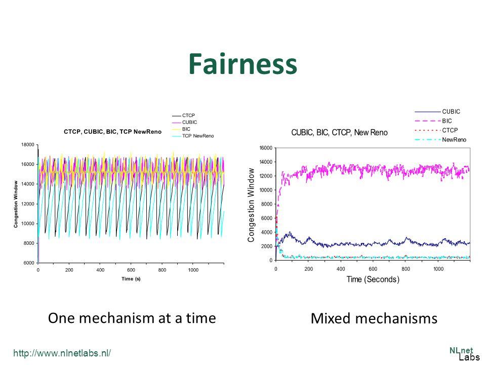http://www.nlnetlabs.nl/ NLnet Labs Fairness One mechanism at a time Mixed mechanisms