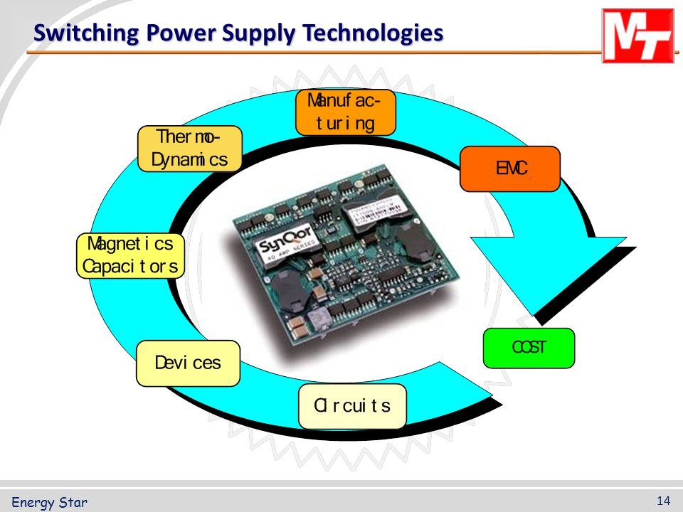 Switching Power Supply Technologies 14 Energy Star