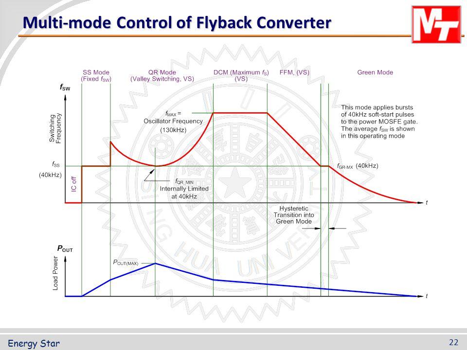 Multi-mode Control of Flyback Converter 22 Energy Star