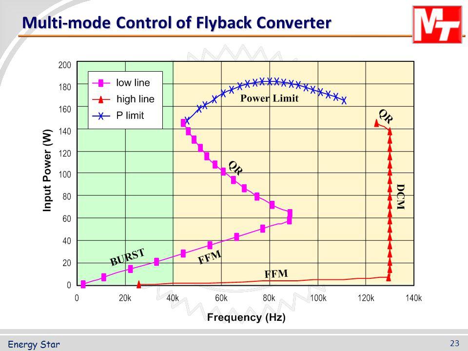 Multi-mode Control of Flyback Converter 23 Energy Star