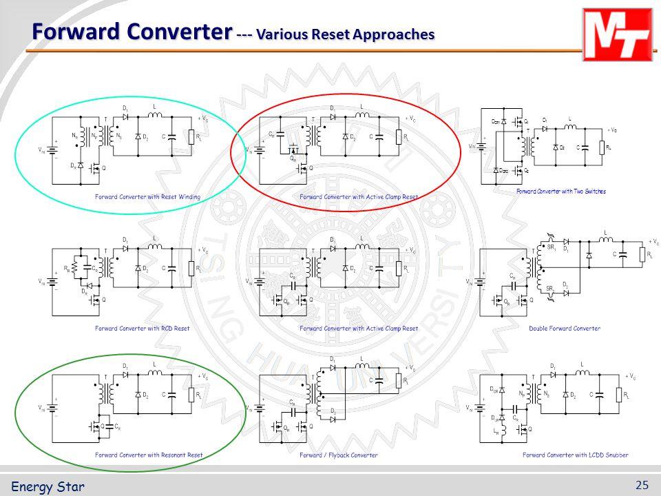 Forward Converter --- Various Reset Approaches 25 Energy Star