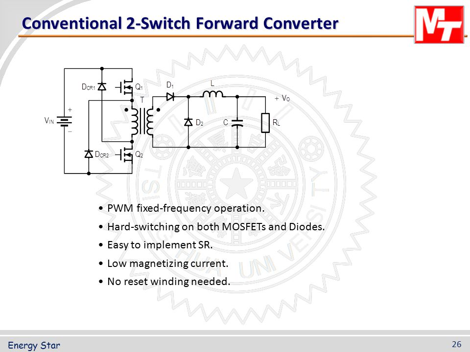 Conventional 2-Switch Forward Converter PWM fixed-frequency operation. Hard-switching on both MOSFETs and Diodes. Easy to implement SR. Low magnetizin